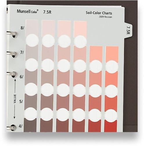 Munsell soil color book 2009 revised edition